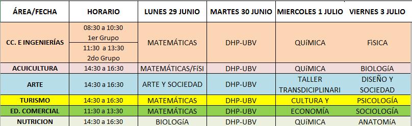 Horario de Exámenes Parciales 1S-2015